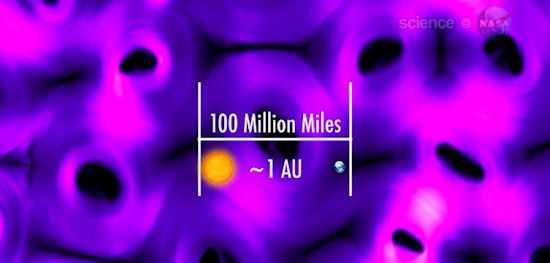 космические магнитные пузыри