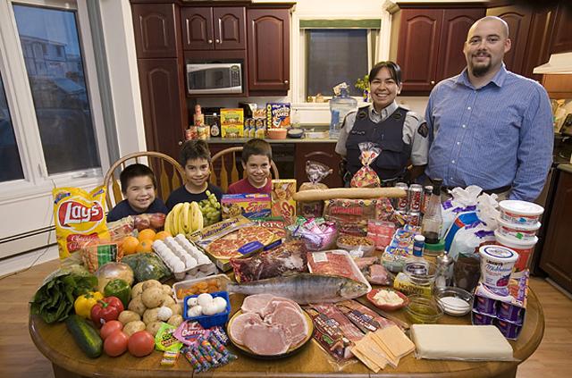 Недельный рацион питания семей по всему миру