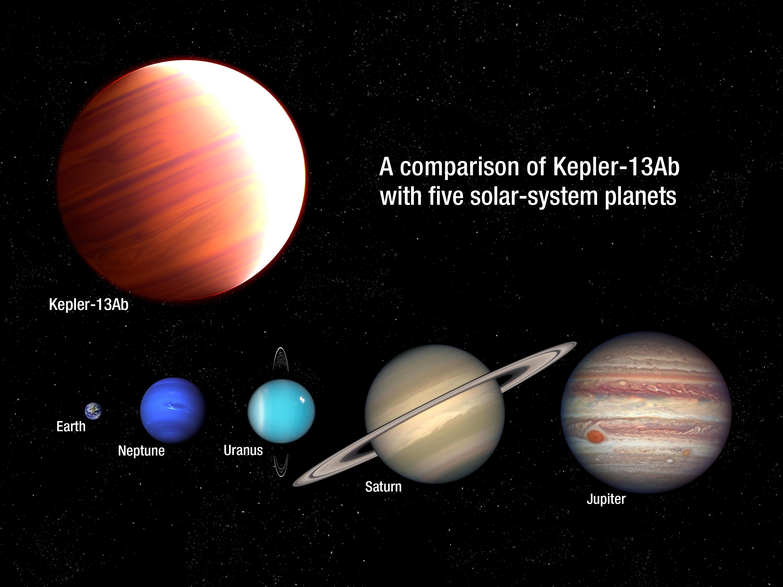 Кеплер-13Аб
