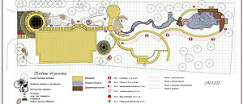 Правила создания стильного ландшафтного дизайна на загородном участке